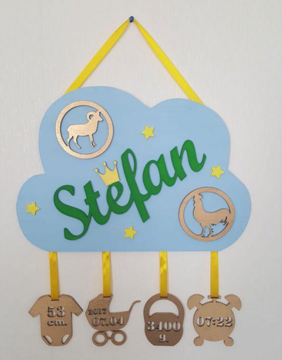"""""""Geburtslegende"""" Wolke Stefan"""